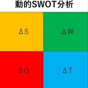 クロスSWOTから動的SWOTへ