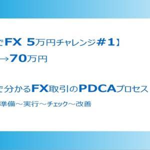 【XMで5万円チャレンジ#1】3分で分かるFX取引のPDCAプロセス