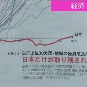 GDP上位30ヶ国の経済成長推移グラフが衝撃的だと話題に~ネットの反応「表にすると日本の異常さが一目瞭然だな」「自国の国民に経済制裁してるからな」