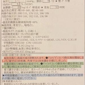 糖尿病検診 令和3年3月、4月