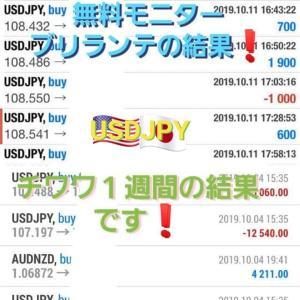 新FXツール収支報告10/13