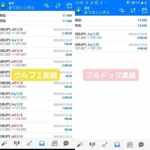 新FXツール収支報告04/22