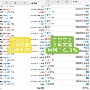 新FXツール収支報告08/02