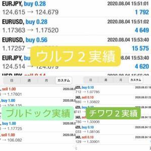 新FXツール収支報告08/05