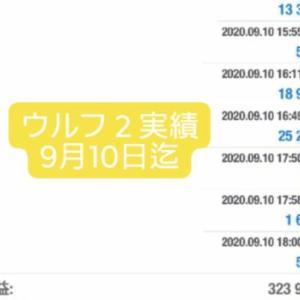 新FXツール収支報告09/12
