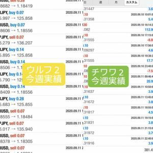 新FXツール収支報告09/13