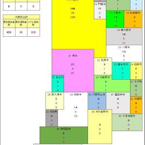 大阪府のコロナ分布図(3)