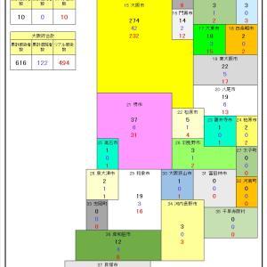 大阪府のコロナ分布図(4/10)