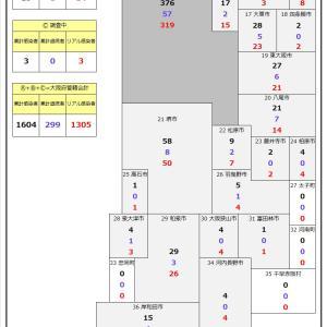 大阪府の(4.12)コロナ分布図