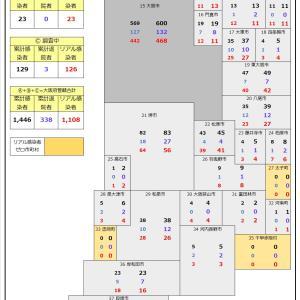 大阪府の4/24コロナ分布図