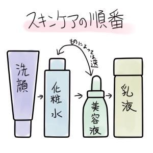 化粧水の順番は?スキンケア&化粧水を2つ以上使う時の正しい順番