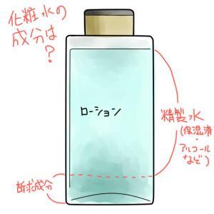 ほうれい線には化粧水+美容液&クリームが必須アイテム!おすすめ化粧品15選