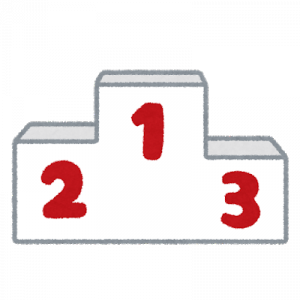 東京都公立中高一貫校偏差値ランキング2021年5月版 男女別 日能研より