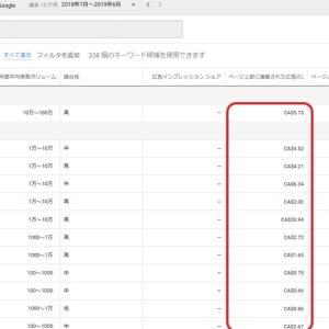 【日本では誰も公開していない】アドセンス広告のCPC(クリック単価)上げる方法教えます。