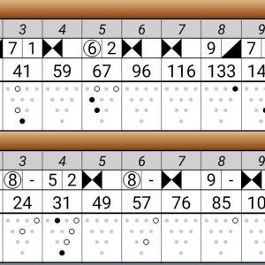 リーグ戦200730~ボウリングで200を目指す上達の道~