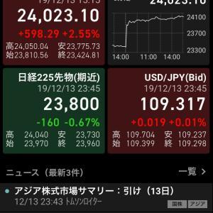 株バブル?下落が近いか…日経最高値、自分のポートフォリオ