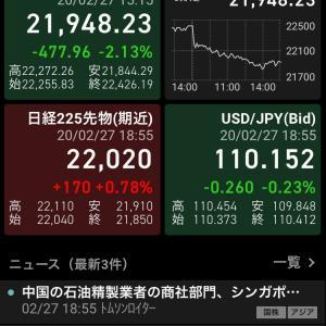 日本経済は大丈夫なのか…