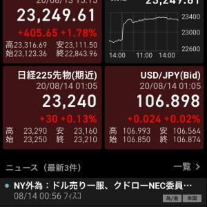 昨日も上がりまくりの日経平均がついに2万3千円台に!
