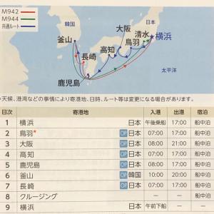 ダイヤモンドプリンセス   日程表・航路図