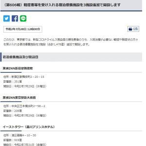 東京新型コロナ       宿泊療養施設:1,952室確保
