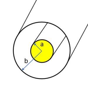 Scikit-RFを使ったRF回路解析と設計1 伝送線路と同軸ケーブル
