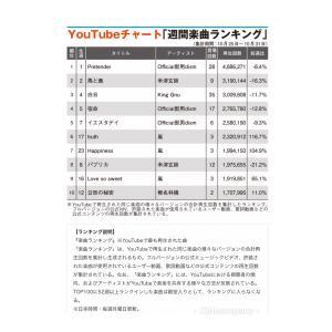 アラ還がみる、YuoTubeチャート「週間楽曲ランキング」(集計期間:10月25日~10月31日)