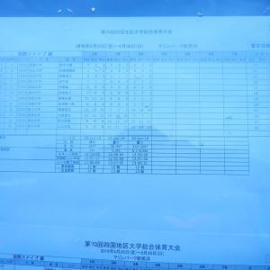 四国インカレ(最終成績)