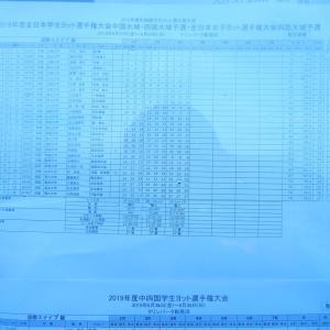 中四国インカレ&スナイプ選手権(成績発表)