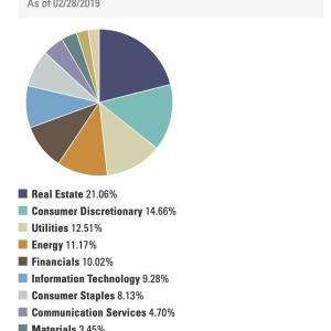 SPYD(高配当米国株式ETF)と米国株配当貴族はどちらが有利なのか