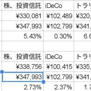 今月の収支報告(19年10月ver.)