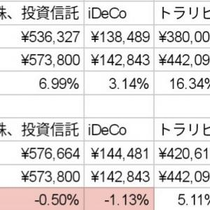今月の収支報告(20年1月ver.)