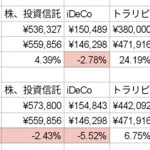 今月の収支報告(20年2月ver.)