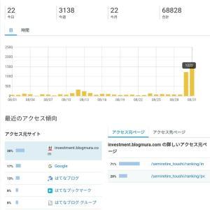 ブログ実績公開(3ヶ月目)