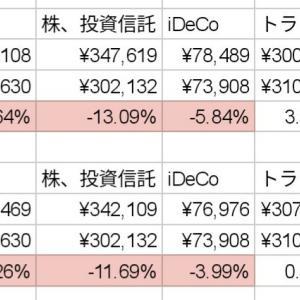 今月の収支報告(19年8月ver.)