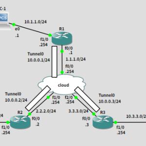 GNS3でネットワークの勉強 20191015