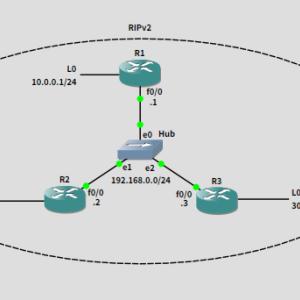 GNS3で練習 20191004