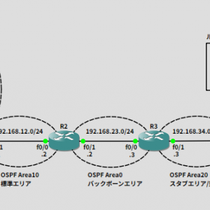 GNS3でネットワークの勉強 20191017
