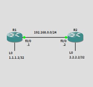 GNS3でネットワークの勉強 各種ルーティング・プロトコルの認証