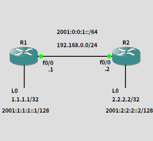 GNS3でネットワークの勉強 EIGRP authentication, default route injection