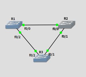GNS3でネットワークの勉強 20191016