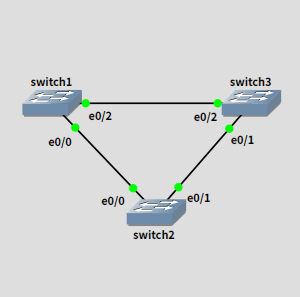 GNS3でネットワークの勉強 L3スイッチが仲間入りした