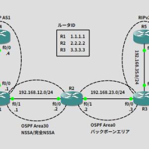 GNS3でネットワークの勉強 20191023