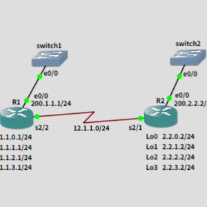 GNS3で演習 2周目 EIGRP Stub 2