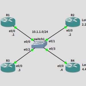 GNS3でネットワークの勉強 20191114 OSPF Broadcast Networks