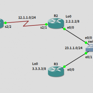 GNS3でネットワークの勉強 OSPF Point-to-Point Point-to-Multipoint
