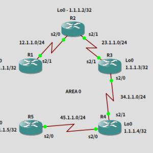 GNS3でネットワークの勉強 20191118 OSPF Authentication