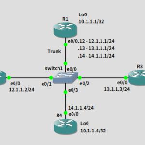GNS3で演習 Basic Redistribution 相変わらず進まず。