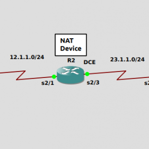 GNS3で演習 2周目 Basic Site-to-Site IPSec VPN and NAT