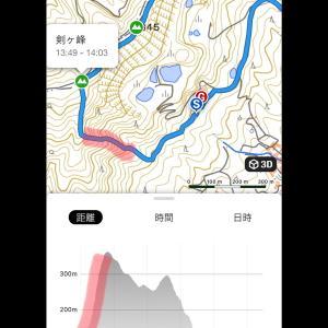 剣ヶ峰・雪入山・青木葉山で楽しい里山遊び(百Y山#21)