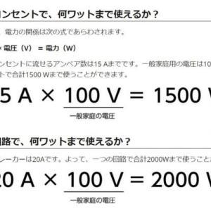 【マイニングの電気知識】